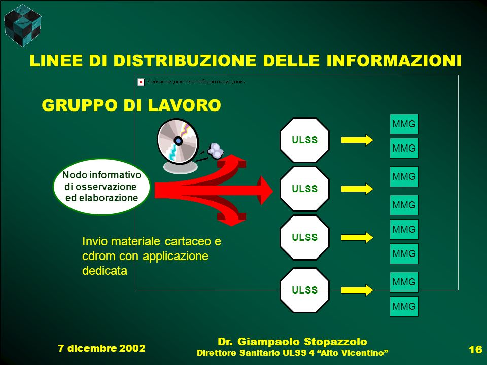 7 dicembre 2002 Dr. Giampaolo Stopazzolo Direttore Sanitario ULSS 4 Alto Vicentino 16 Nodo informativo di osservazione ed elaborazione GRUPPO DI LAVOR