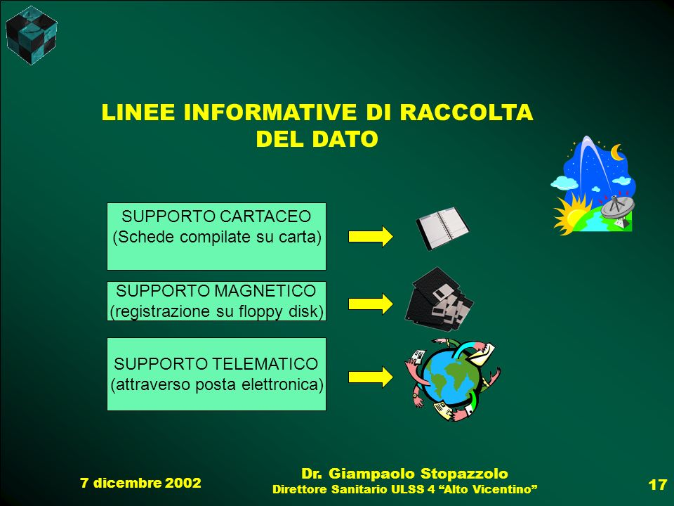 7 dicembre 2002 Dr. Giampaolo Stopazzolo Direttore Sanitario ULSS 4 Alto Vicentino 17 LINEE INFORMATIVE DI RACCOLTA DEL DATO SUPPORTO CARTACEO (Schede