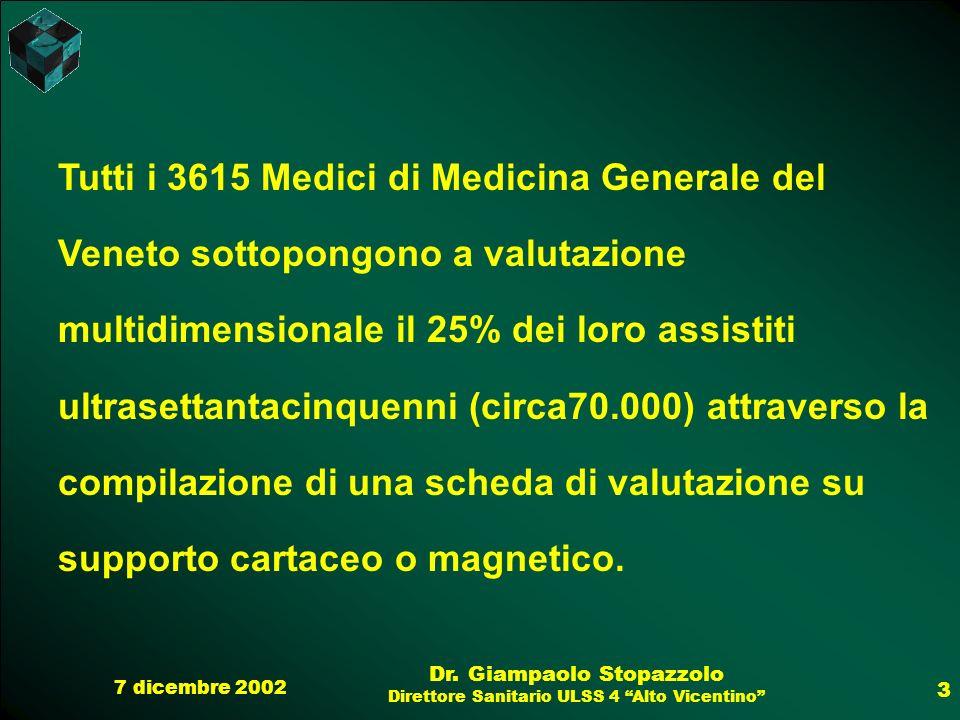 7 dicembre 2002 Dr. Giampaolo Stopazzolo Direttore Sanitario ULSS 4 Alto Vicentino 3 Tutti i 3615 Medici di Medicina Generale del Veneto sottopongono