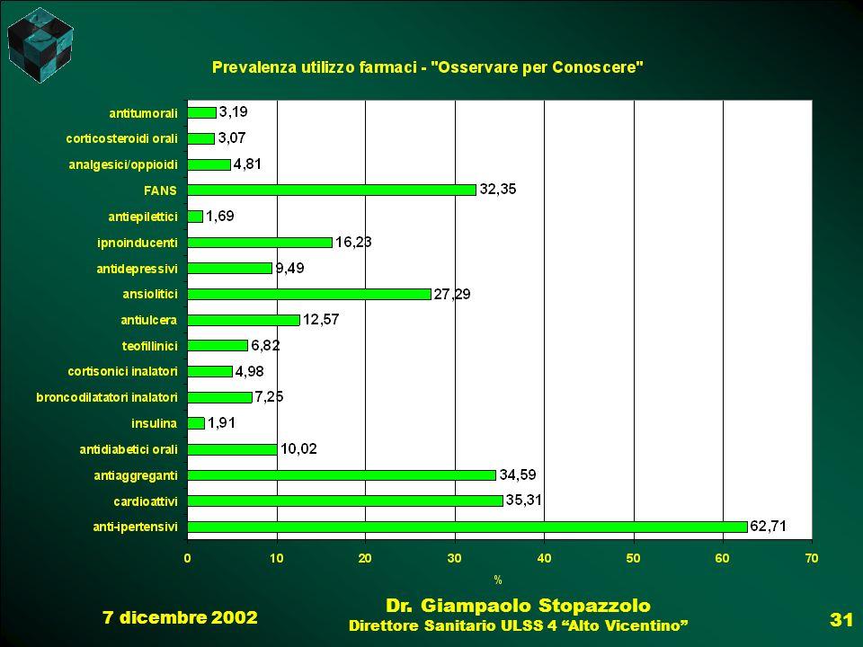 7 dicembre 2002 Dr. Giampaolo Stopazzolo Direttore Sanitario ULSS 4 Alto Vicentino 31