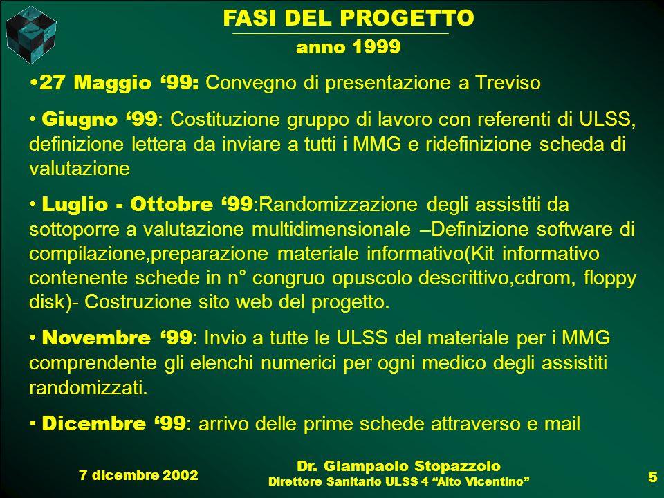 7 dicembre 2002 Dr. Giampaolo Stopazzolo Direttore Sanitario ULSS 4 Alto Vicentino 5 FASI DEL PROGETTO anno 1999 27 Maggio 99: Convegno di presentazio