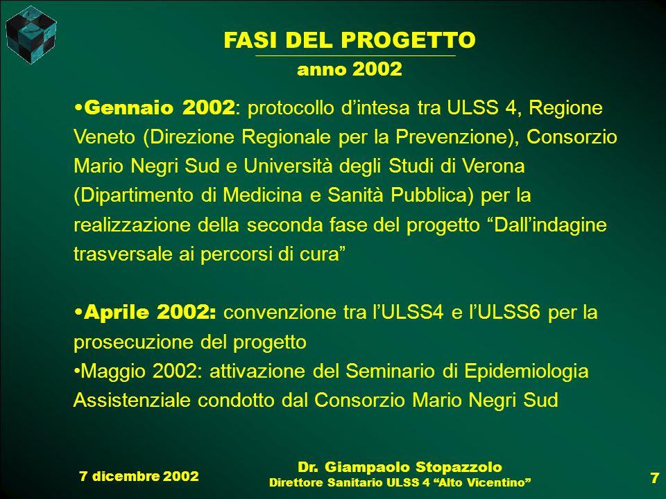 7 dicembre 2002 Dr. Giampaolo Stopazzolo Direttore Sanitario ULSS 4 Alto Vicentino 7 FASI DEL PROGETTO anno 2002 Gennaio 2002 : protocollo dintesa tra