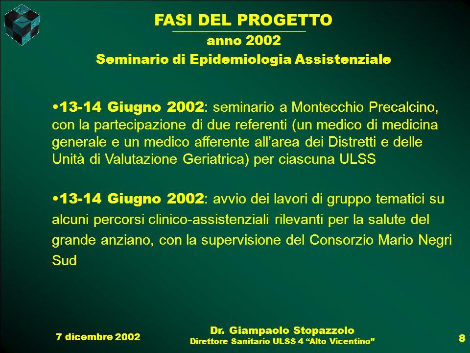 7 dicembre 2002 Dr. Giampaolo Stopazzolo Direttore Sanitario ULSS 4 Alto Vicentino 8 13-14 Giugno 2002 : seminario a Montecchio Precalcino, con la par