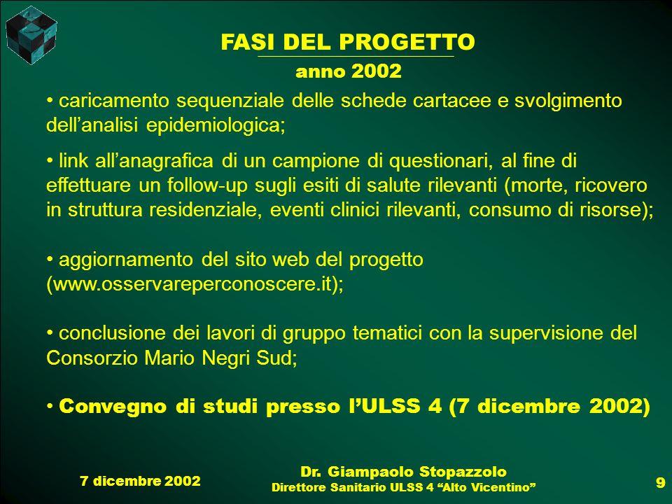 7 dicembre 2002 Dr. Giampaolo Stopazzolo Direttore Sanitario ULSS 4 Alto Vicentino 9 FASI DEL PROGETTO anno 2002 caricamento sequenziale delle schede