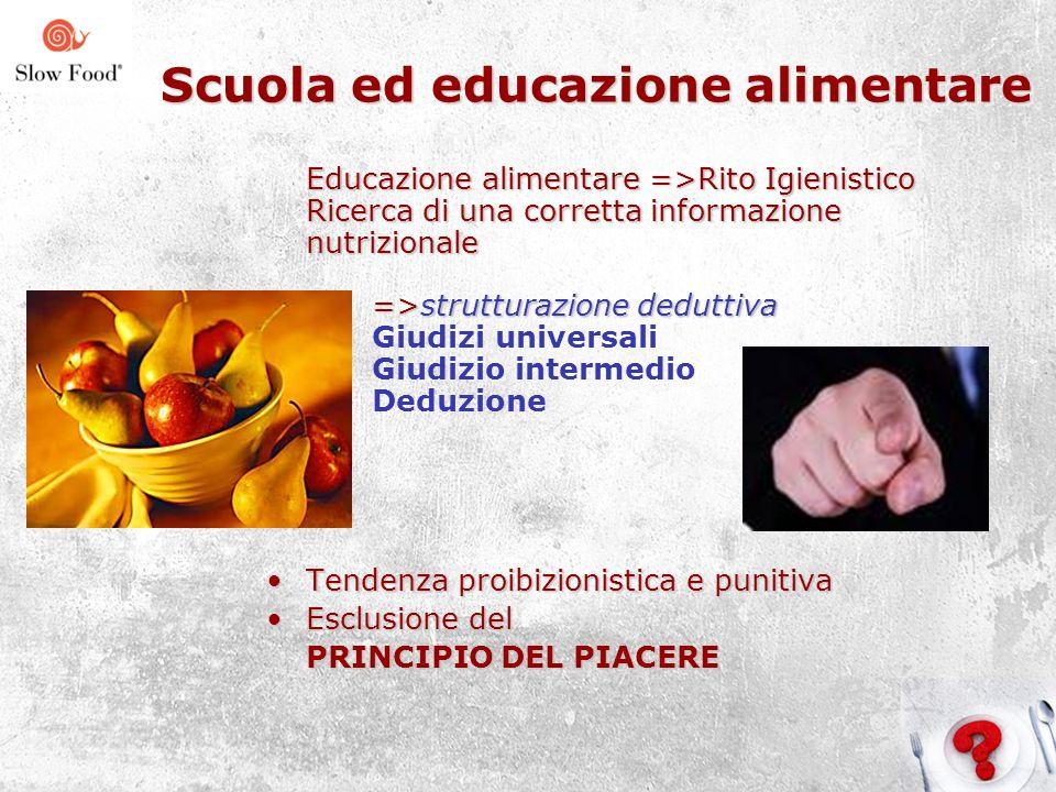 Derivato da: -Uso dei sensi -Scoperta -Piacere di manipolare la materia prima -Gioco -Compagnia-convivialità Si può riportare nelle scuole il piacere del cibo.