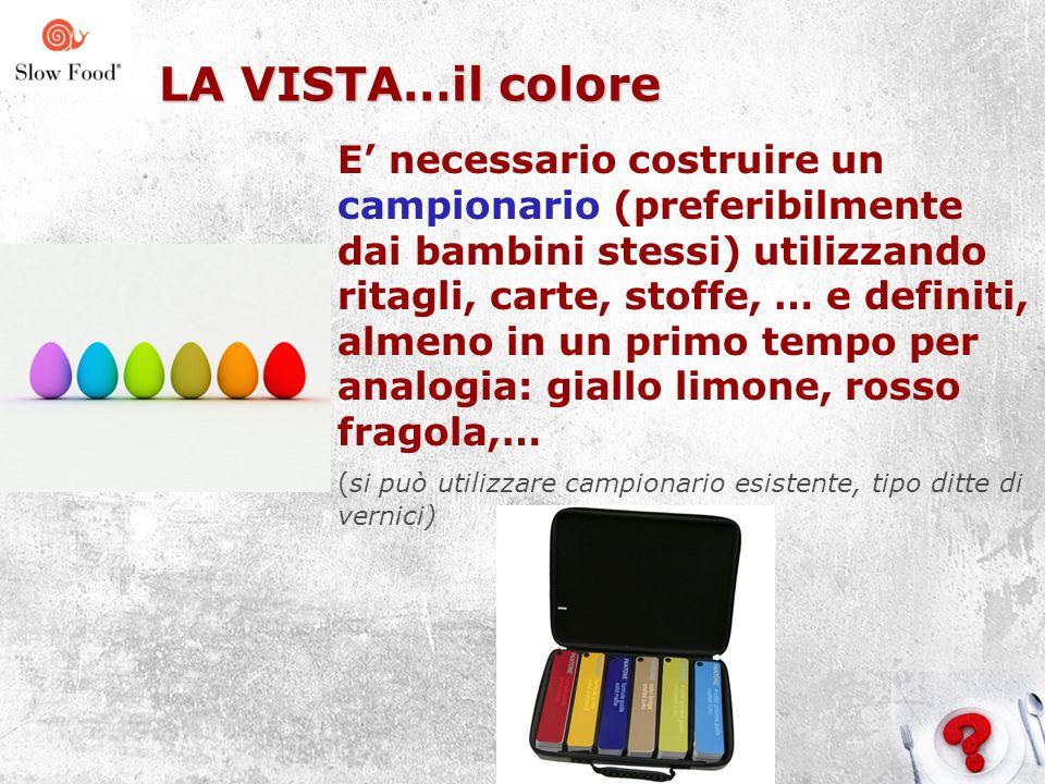 LA VISTA…il colore CERCHIO DI ITTEN - (pag.