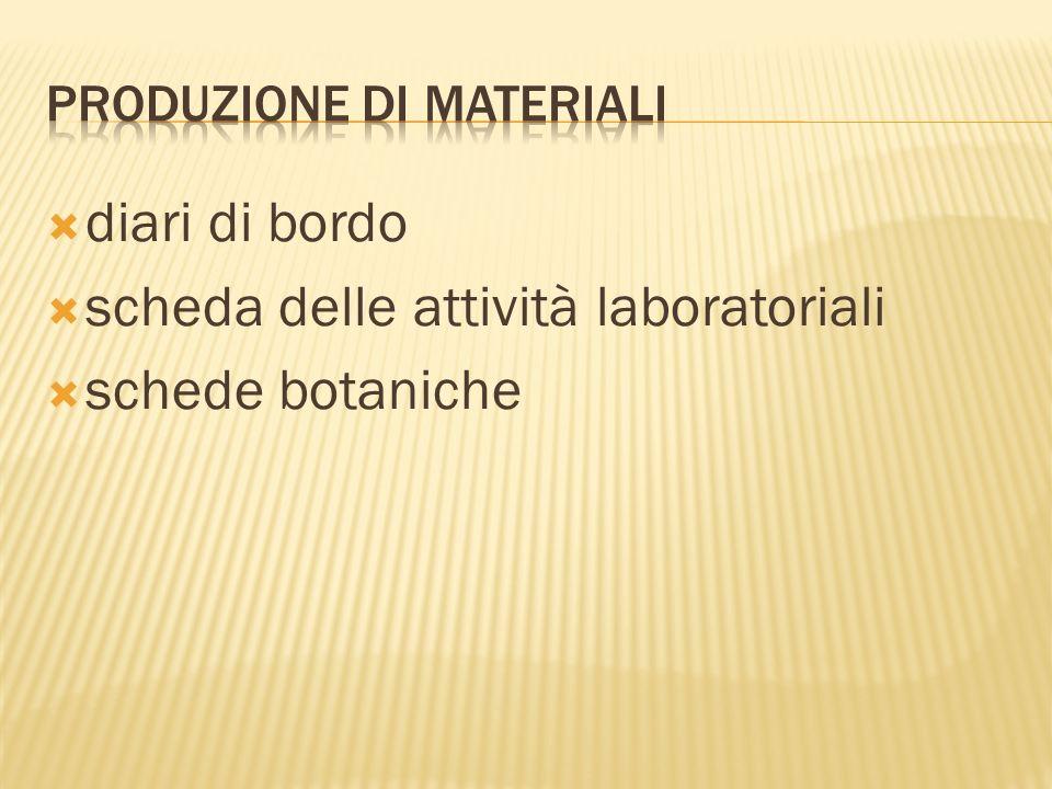 diari di bordo scheda delle attività laboratoriali schede botaniche