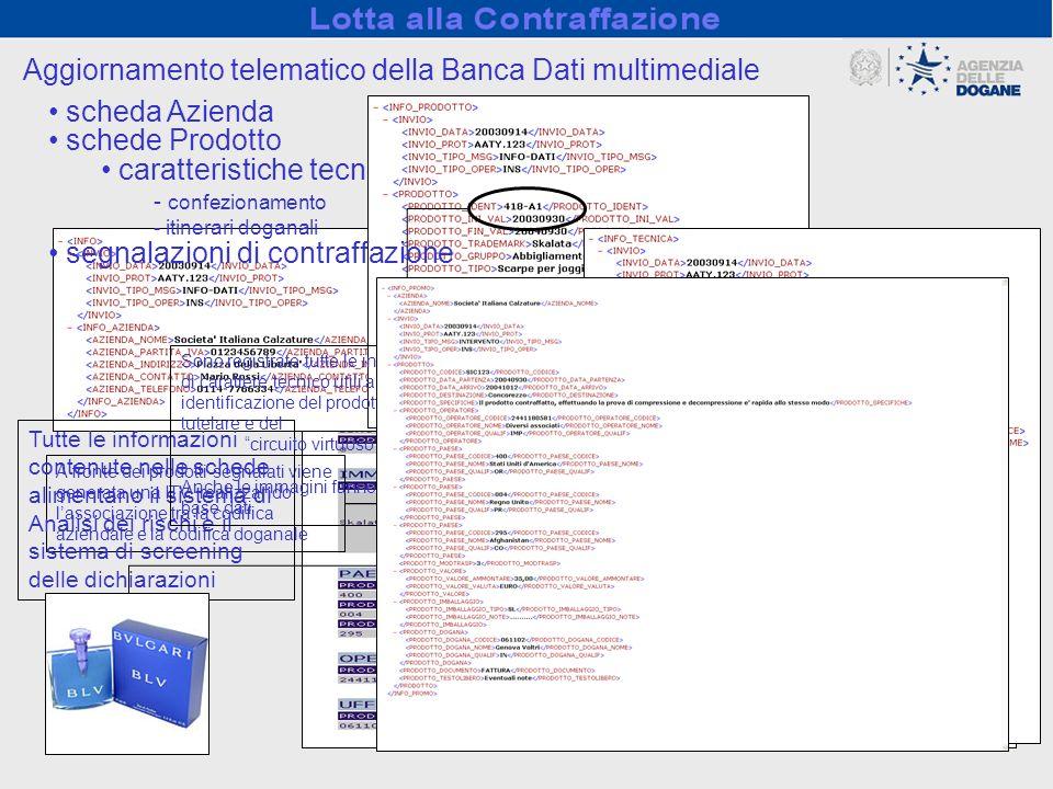 Aggiornamento telematico della Banca Dati multimediale scheda Azienda schede Prodotto caratteristiche tecniche - confezionamento - itinerari doganali