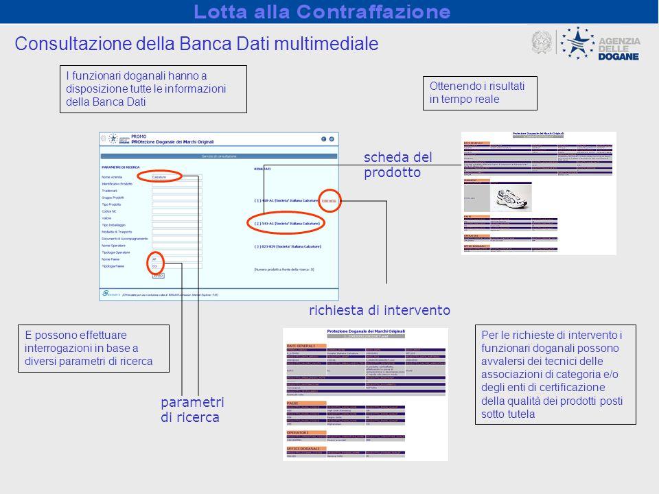 parametri di ricerca richiesta di intervento scheda del prodotto Consultazione della Banca Dati multimediale I funzionari doganali hanno a disposizion