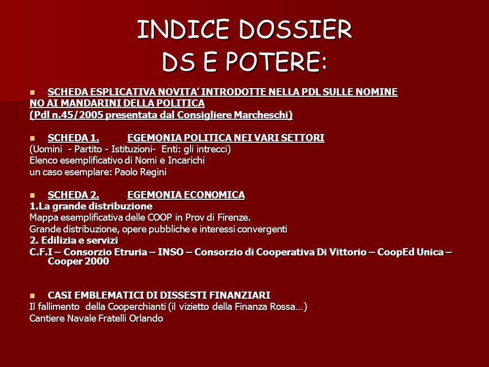 INDICE DOSSIER DS E POTERE: SCHEDA ESPLICATIVA NOVITA INTRODOTTE NELLA PDL SULLE NOMINE SCHEDA ESPLICATIVA NOVITA INTRODOTTE NELLA PDL SULLE NOMINE NO AI MANDARINI DELLA POLITICA (Pdl n.45/2005 presentata dal Consigliere Marcheschi) SCHEDA 1.EGEMONIA POLITICA NEI VARI SETTORI SCHEDA 1.EGEMONIA POLITICA NEI VARI SETTORI (Uomini - Partito - Istituzioni- Enti: gli intrecci) Elenco esemplificativo di Nomi e Incarichi un caso esemplare: Paolo Regini SCHEDA 2.EGEMONIA ECONOMICA SCHEDA 2.EGEMONIA ECONOMICA 1.La grande distribuzione Mappa esemplificativa delle COOP in Prov di Firenze.