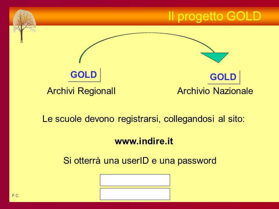 F.C. Il progetto GOLD Archivi RegionalIArchivio Nazionale GOLD Le scuole devono registrarsi, collegandosi al sito: www.indire.it Si otterrà una userID