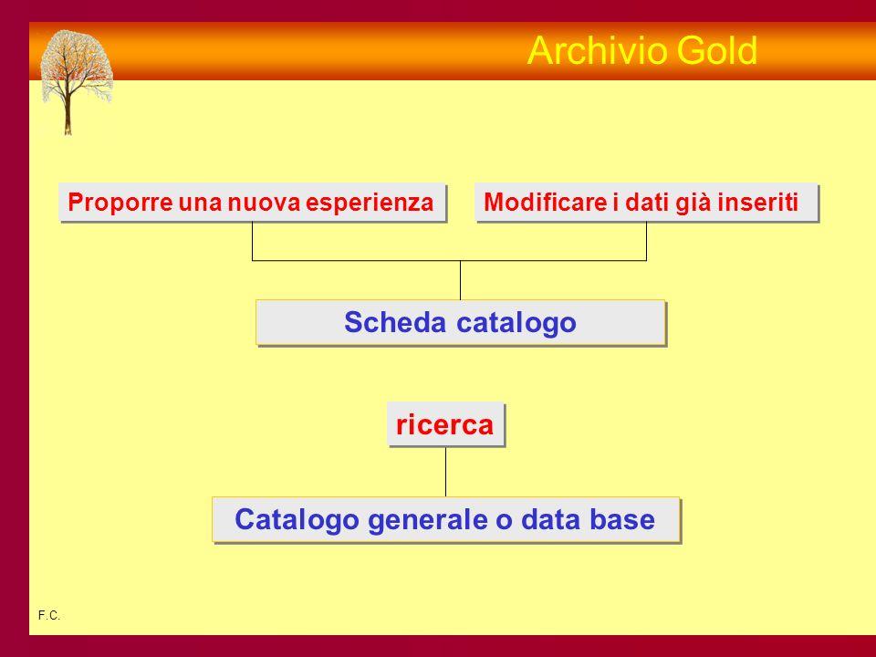 F.C. Archivio Gold Proporre una nuova esperienza Modificare i dati già inseriti ricerca Scheda catalogo Catalogo generale o data base