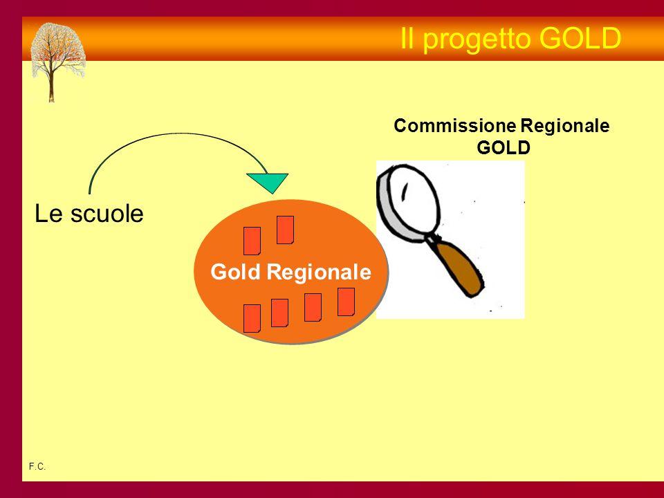 Gold Regionale Il progetto GOLD Le scuole Commissione Regionale GOLD