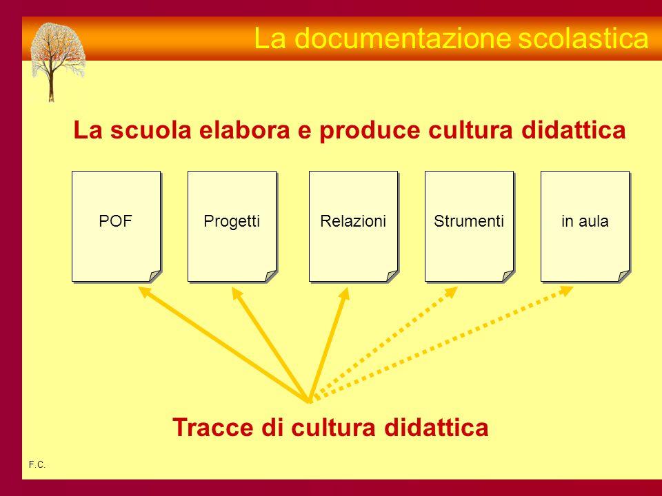 F.C. La documentazione scolastica La scuola elabora e produce cultura didattica POF Progetti Relazioni in aula Strumenti Tracce di cultura didattica