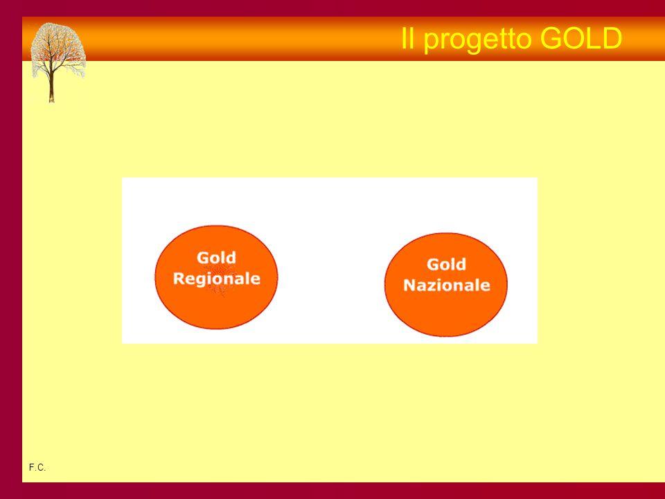 F.C. Il progetto GOLD