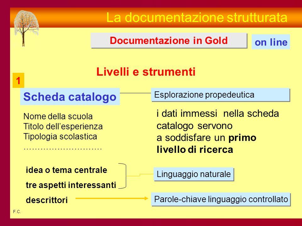 F.C. La documentazione strutturata Documentazione in Gold on line i dati immessi nella scheda catalogo servono a soddisfare un primo livello di ricerc