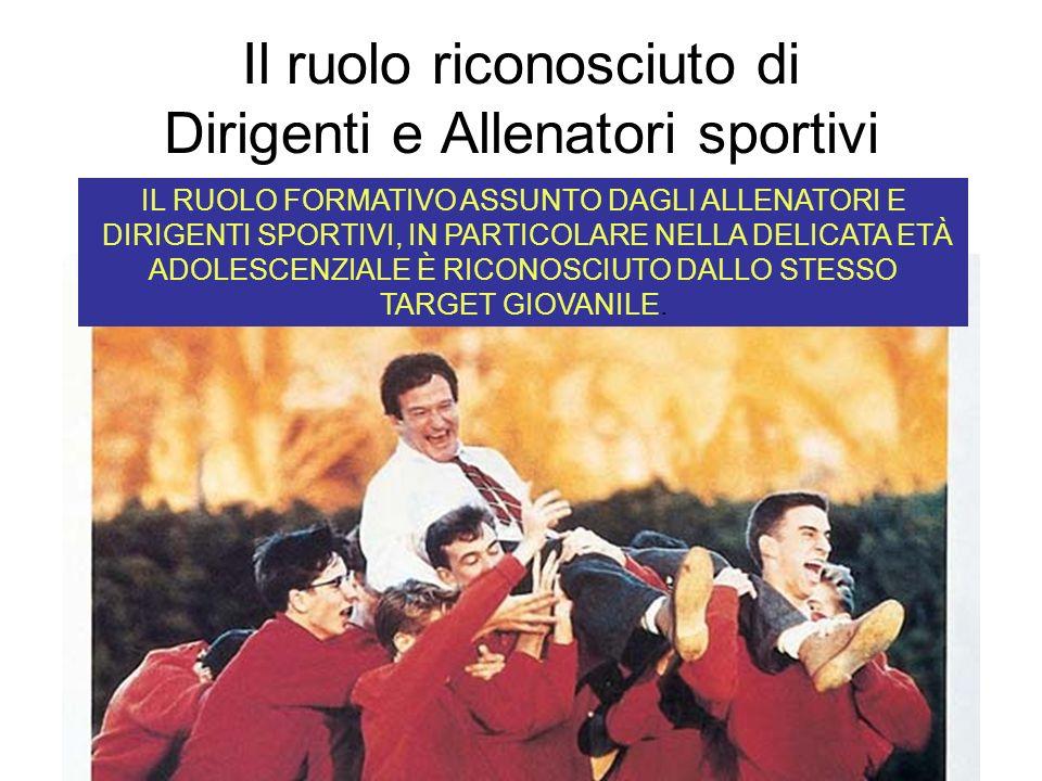 Il ruolo riconosciuto di Dirigenti e Allenatori sportivi IL RUOLO FORMATIVO ASSUNTO DAGLI ALLENATORI E DIRIGENTI SPORTIVI, IN PARTICOLARE NELLA DELICA