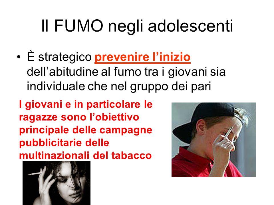 Il FUMO negli adolescenti È strategico prevenire linizio dellabitudine al fumo tra i giovani sia individuale che nel gruppo dei pari I giovani e in pa