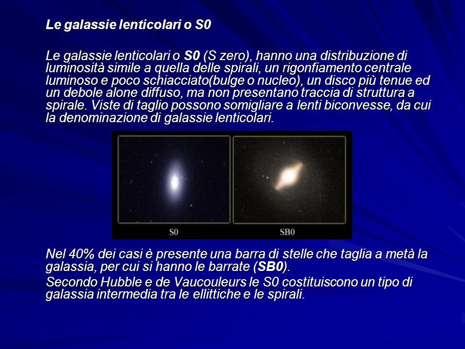 Le galassie lenticolari o S0 Le galassie lenticolari o S0 (S zero), hanno una distribuzione di luminosità simile a quella delle spirali, un rigonfiamento centrale luminoso e poco schiacciato(bulge o nucleo), un disco più tenue ed un debole alone diffuso, ma non presentano traccia di struttura a spirale.
