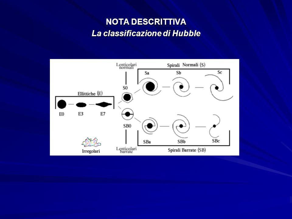 NOTA DESCRITTIVA La classificazione di Hubble