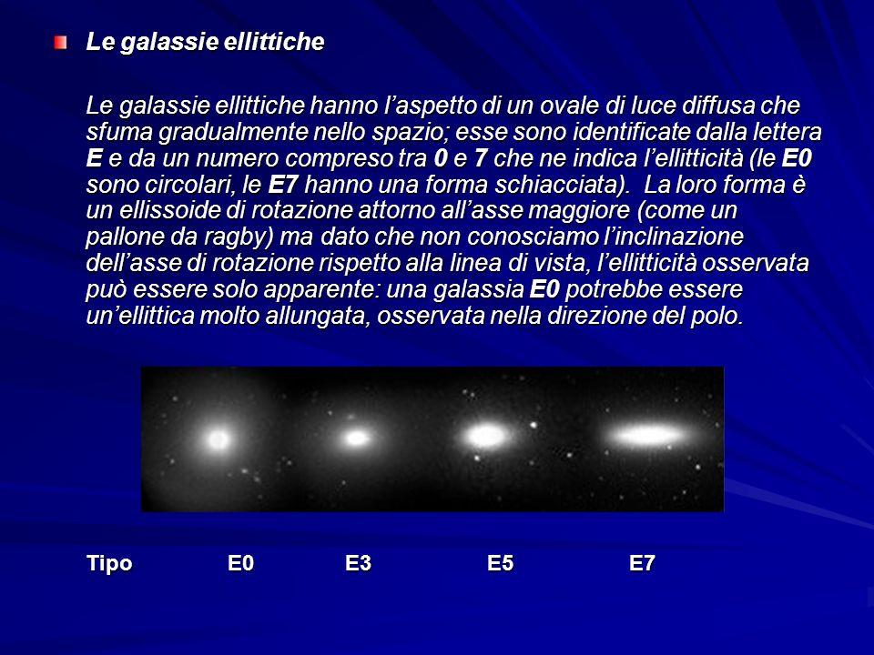 Le galassie ellittiche Le galassie ellittiche hanno laspetto di un ovale di luce diffusa che sfuma gradualmente nello spazio; esse sono identificate dalla lettera E e da un numero compreso tra 0 e 7 che ne indica lellitticità (le E0 sono circolari, le E7 hanno una forma schiacciata).