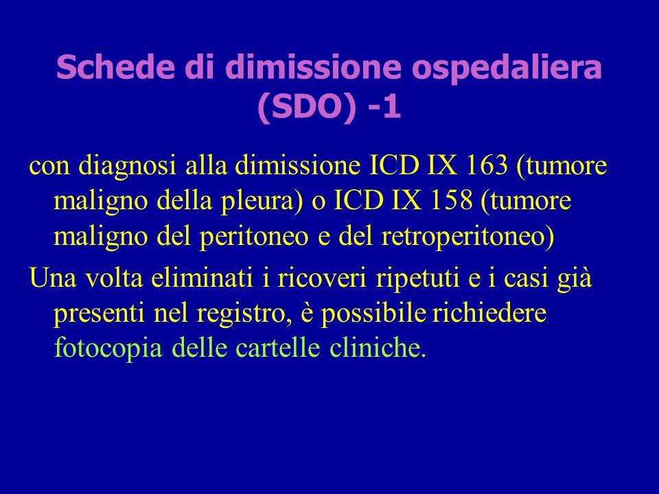 SDO -2 nel 2000 in Toscana 311 ricoveri ordinari (190 pazienti) con ICD IX 163.
