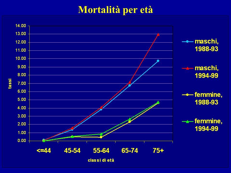 Incidenza e morttalitá per mesotelioma maligno per comune in Toscana, maschi, periodo 1988-99 EBIR (Empirical Bayesian Incidence Ratios)EBMR