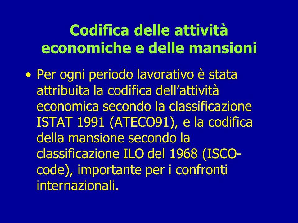 Codifica delle attività economiche e delle mansioni Per ogni periodo lavorativo è stata attribuita la codifica dellattività economica secondo la class
