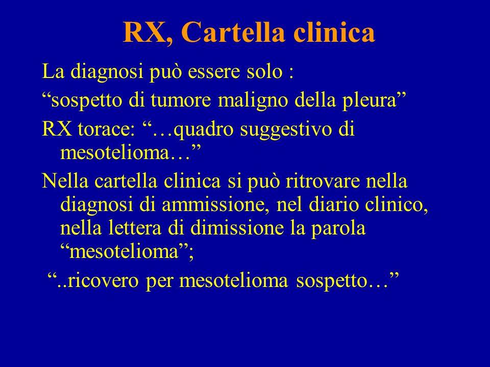 Certificati di morte Codificati con ICD IX 163 = tumore maligno della pleura; ICD IX 158= TM del peritoneo e del retroperitoneo; Si parla di tumore maligno sospetto perché la qualità dei certificati di decesso ICD 163/158 è bassa.