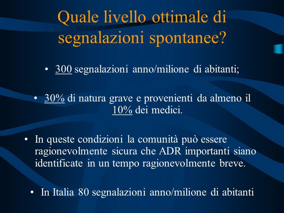 Quale livello ottimale di segnalazioni spontanee? 300 segnalazioni anno/milione di abitanti; 30% di natura grave e provenienti da almeno il 10% dei me