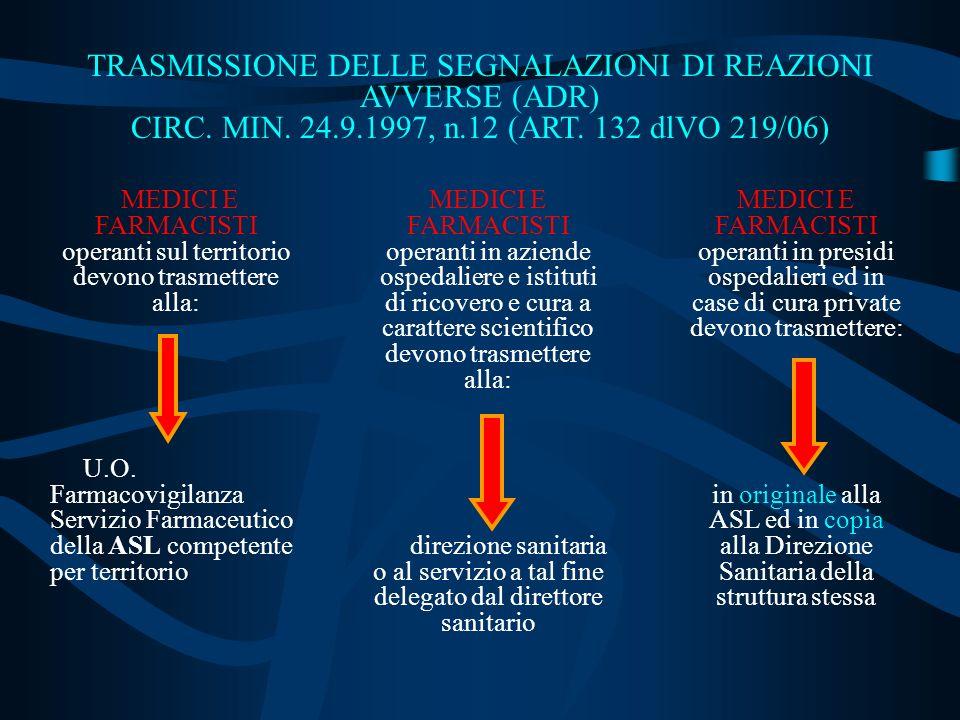 TRASMISSIONE DELLE SEGNALAZIONI DI REAZIONI AVVERSE (ADR) CIRC. MIN. 24.9.1997, n.12 (ART. 132 dlVO 219/06) MEDICI E FARMACISTI operanti sul territori