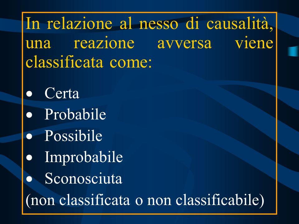 In relazione al nesso di causalità, una reazione avversa viene classificata come: Certa Probabile Possibile Improbabile Sconosciuta (non classificata
