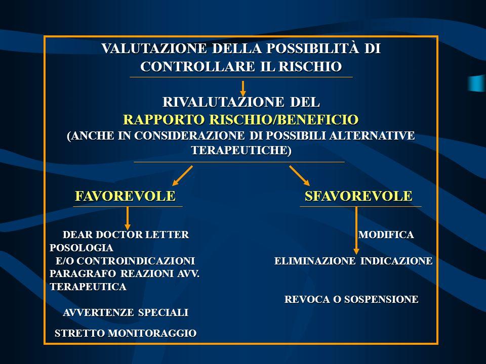 VALUTAZIONE DELLA POSSIBILITÀ DI CONTROLLARE IL RISCHIO RIVALUTAZIONE DEL RAPPORTO RISCHIO/BENEFICIO (ANCHE IN CONSIDERAZIONE DI POSSIBILI ALTERNATIVE