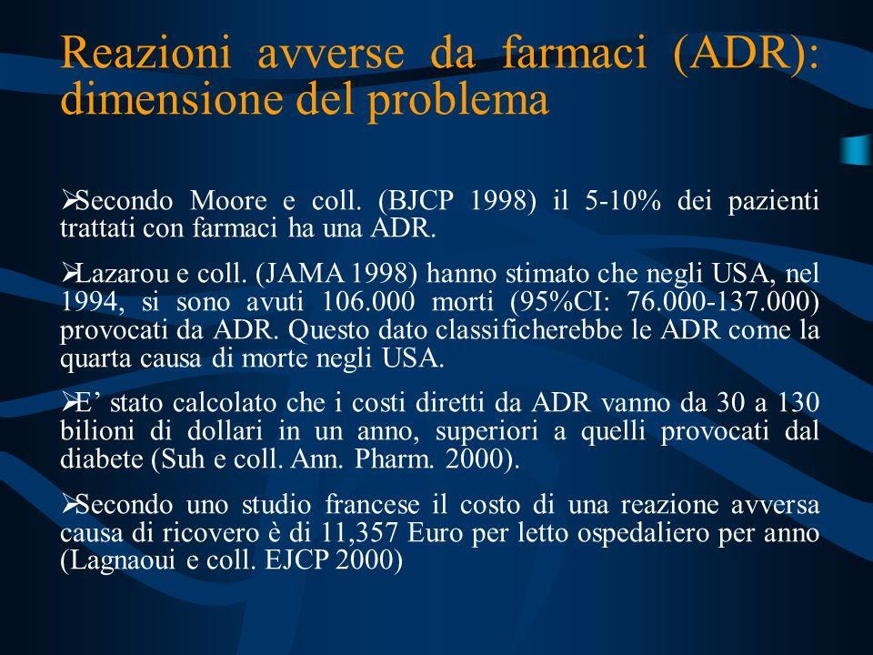 Reazioni avverse da farmaci (ADR): dimensione del problema Secondo Moore e coll. (BJCP 1998) il 5-10% dei pazienti trattati con farmaci ha una ADR. La