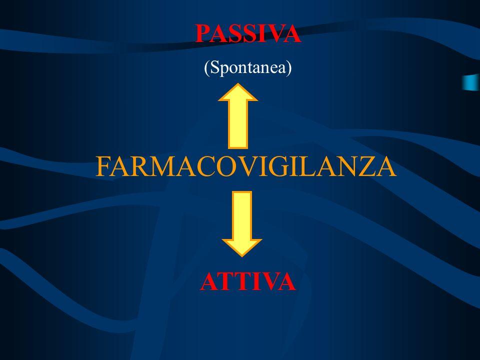 FARMACOVIGILANZA ATTIVA PASSIVA (Spontanea)