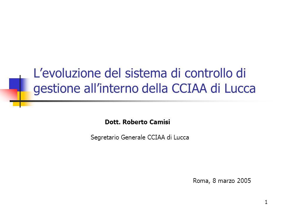 1 Levoluzione del sistema di controllo di gestione allinterno della CCIAA di Lucca Dott. Roberto Camisi Segretario Generale CCIAA di Lucca Roma, 8 mar