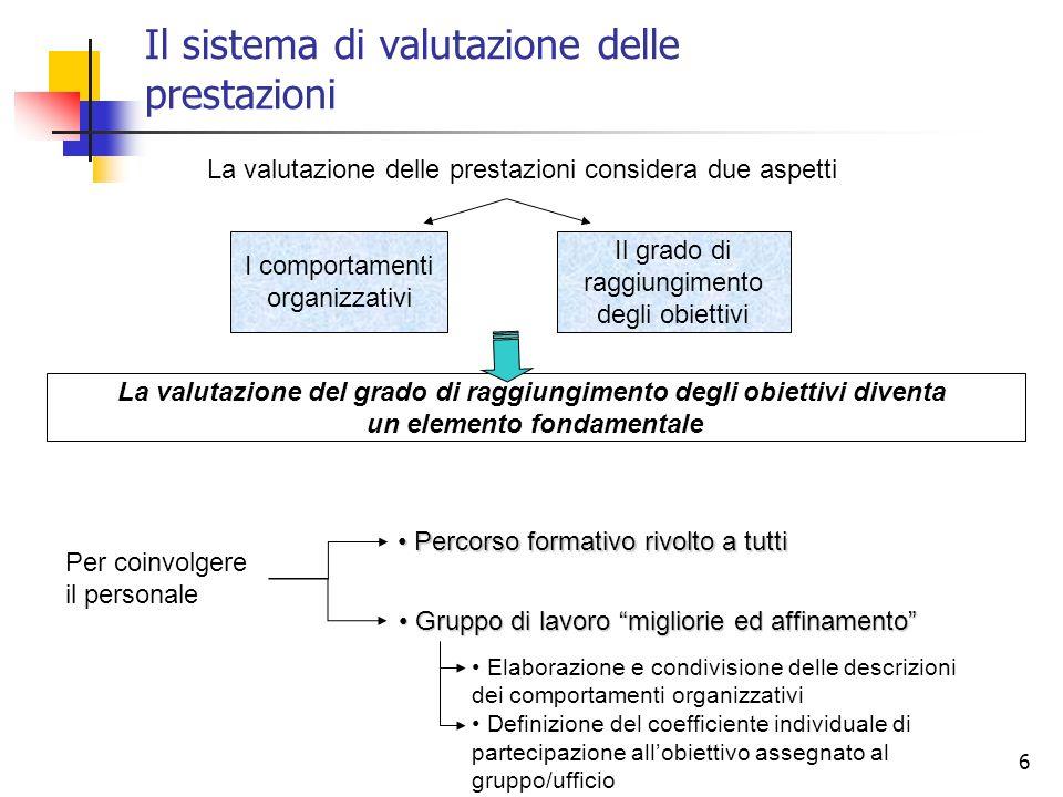 6 Il sistema di valutazione delle prestazioni La valutazione delle prestazioni considera due aspetti I comportamenti organizzativi Il grado di raggiun