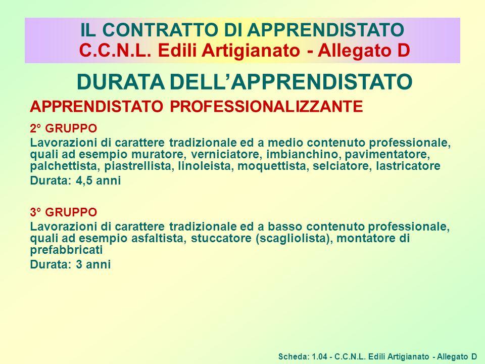 IL CONTRATTO DI APPRENDISTATO C.C.N.L. Edili Artigianato - Allegato D DURATA DELLAPPRENDISTATO APPRENDISTATO PROFESSIONALIZZANTE 2° GRUPPO Lavorazioni