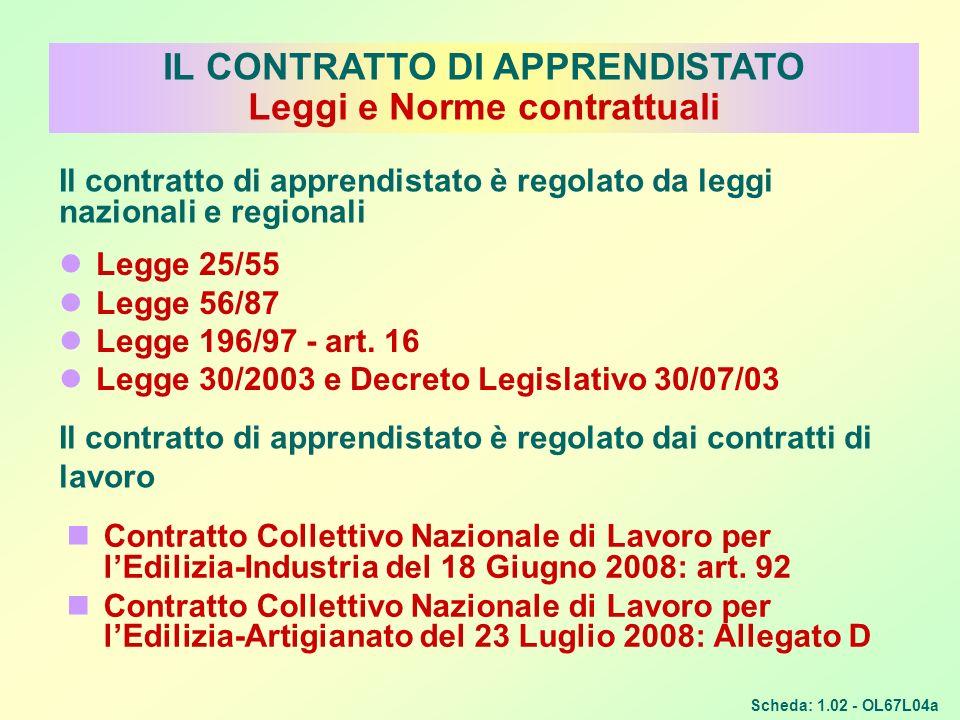 Il contratto di apprendistato è regolato da leggi nazionali e regionali Legge 25/55 Legge 56/87 Legge 196/97 - art. 16 Legge 30/2003 e Decreto Legisla