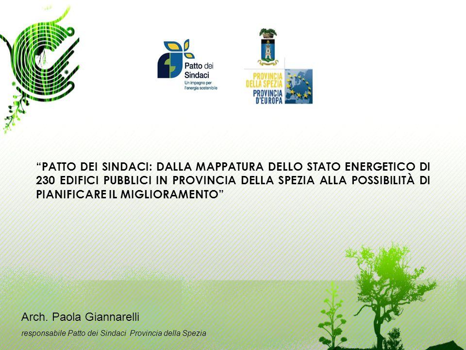 IL PATTO DEI SINDACI: Patto dei Sindaci: dalla mappatura dello stato energetico di 230 edifici pubblici in provincia della Spezia alla possibilità di pianificare il miglioramento IL PATTO DEI SINDACI LOBIETTIVO LAUDIT LE SINERGIE SVILUPPATE PER IL PROGETTO IL PORTALE WEB DESTINAZIONE DUSO TIPOLOGIA COSTRUTTIVA ANNI DI COSTRUZIONE OPPORTUNITA SINGOLI COMUNI UN CASO PRATICO INQUADRAMENTO SCHEDA TECNICA STUDIO DEGLI OMBREGGIAMENTI CERTIFICAZIONE ENERGETICA INTERVENTI DI MIGLIORAMENTO CERTIFICAZIONE ENERGETICA Andare oltre gli obiettivi fissati dallUe in materia energetica e ambientale: più del 20% di riduzione di CO 2 entro il 2020 Preparare un Inventario delle emissioni Preparare un Piano Azione sulle Energie Sostenibili -Sustainable Energy Action Plan (SEAP) Attuare il proprio Piano dAzione (SEAP) e riferire periodicamente sui progressi fatti Coinvolgere i cittadini e tutte le parti interessate Incoraggiare altre città a partecipare SVILUPPI FUTURI