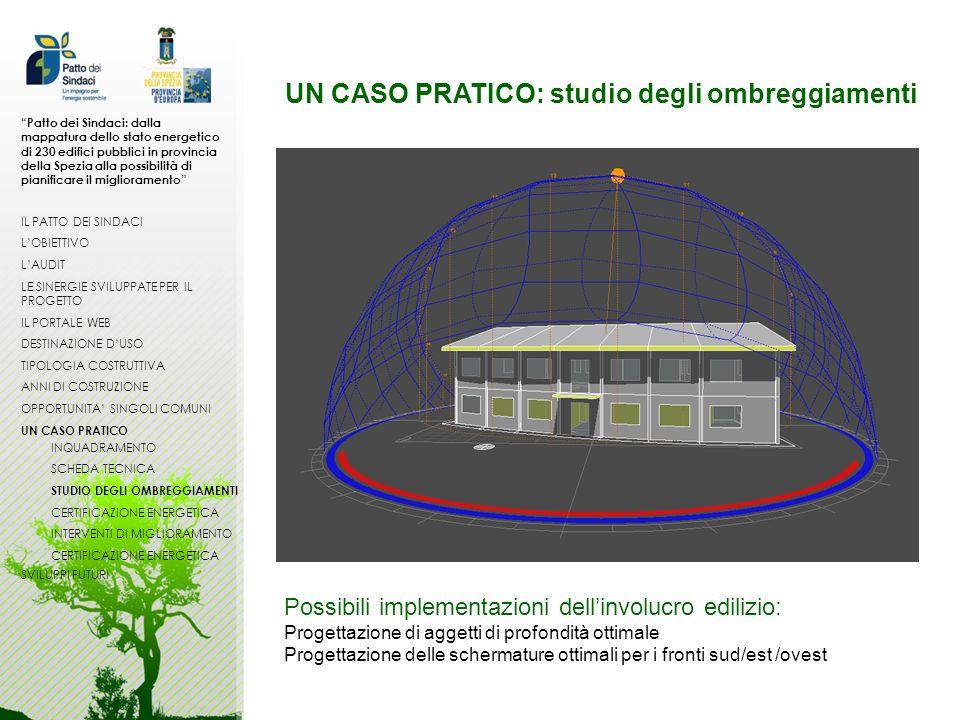 Possibili implementazioni dellinvolucro edilizio: Progettazione di aggetti di profondità ottimale Progettazione delle schermature ottimali per i front