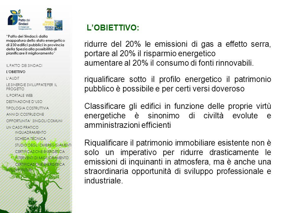 riqualificare sotto il profilo energetico il patrimonio pubblico è possibile e per certi versi doveroso LOBIETTIVO: ridurre del 20% le emissioni di ga