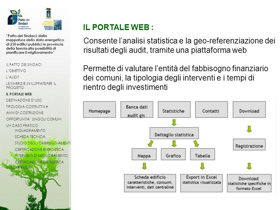 IL PORTALE WEB : Consente lanalisi statistica e la geo-referenziazione dei risultati degli audit, tramite una piattaforma web Permette di valutare len