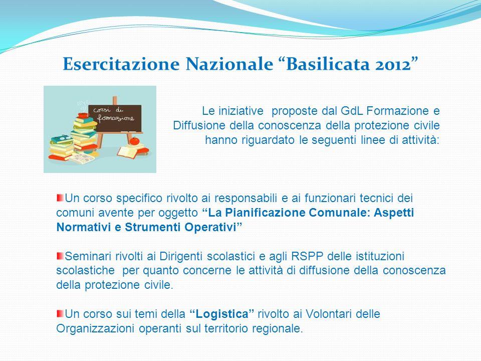 Esercitazione Nazionale Basilicata 2012 Le iniziative proposte dal GdL Formazione e Diffusione della conoscenza della protezione civile hanno riguarda
