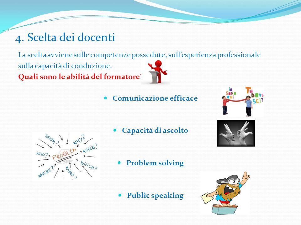 4. Scelta dei docenti La scelta avviene sulle competenze possedute, sullesperienza professionale sulla capacità di conduzione. Quali sono le abilità d