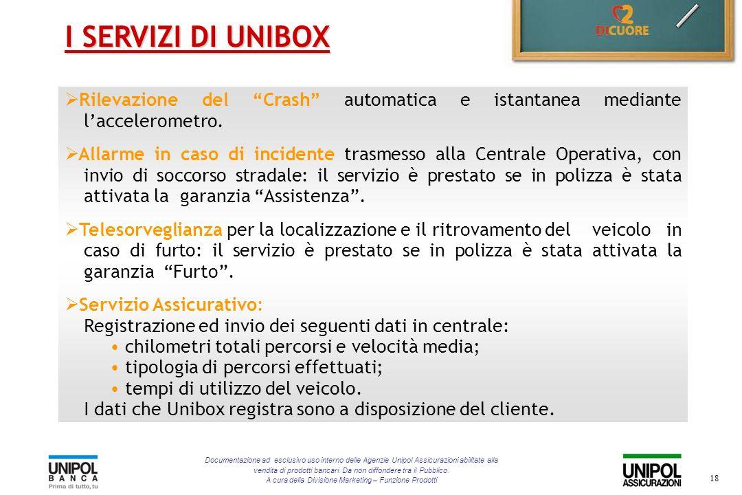 Documentazione ad esclusivo uso interno delle Agenzie Unipol Assicurazioni abilitate alla vendita di prodotti bancari. Da non diffondere tra il Pubbli