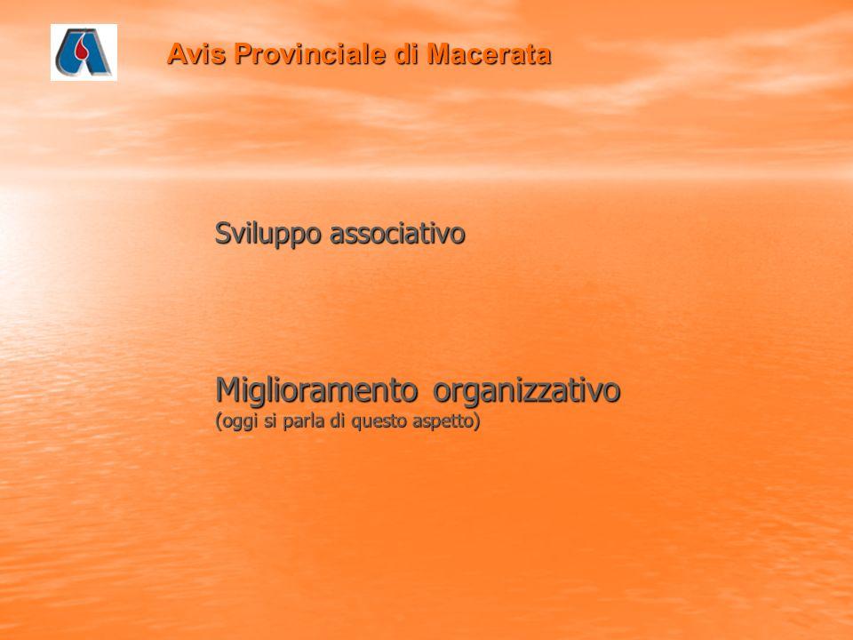 Sviluppo associativo Miglioramento organizzativo (oggi si parla di questo aspetto) Avis Provinciale di Macerata