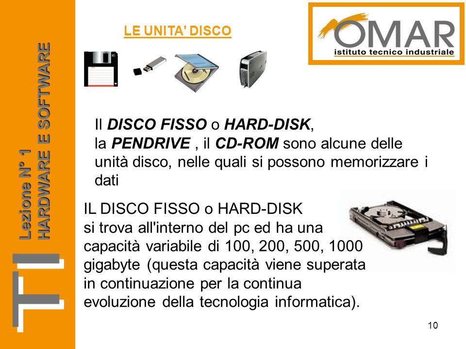 Lezione N° 1 HARDWARE E SOFTWARE LE UNITA' DISCO 10 Il DISCO FISSO o HARD-DISK, la PENDRIVE, il CD-ROM sono alcune delle unità disco, nelle quali si p