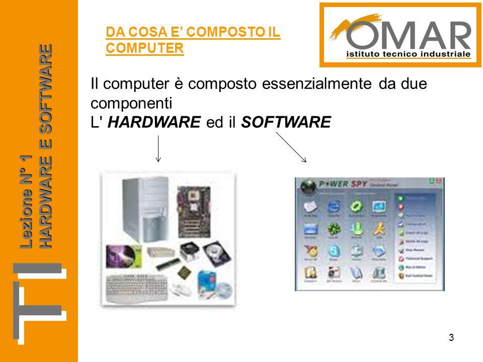 Il computer è composto essenzialmente da due componenti L' HARDWARE ed il SOFTWARE Lezione N° 1 HARDWARE E SOFTWARE DA COSA E COMPOSTO IL COMPUTER 3