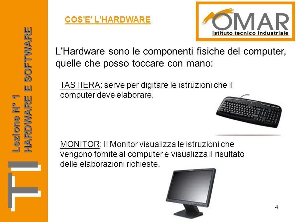 L Hardware sono le componenti fisiche del computer, quelle che posso toccare con mano: Lezione N° 1 HARDWARE E SOFTWARE COS E L HARDWARE 5 MOUSE: Sposta il puntatore sullo schermo.